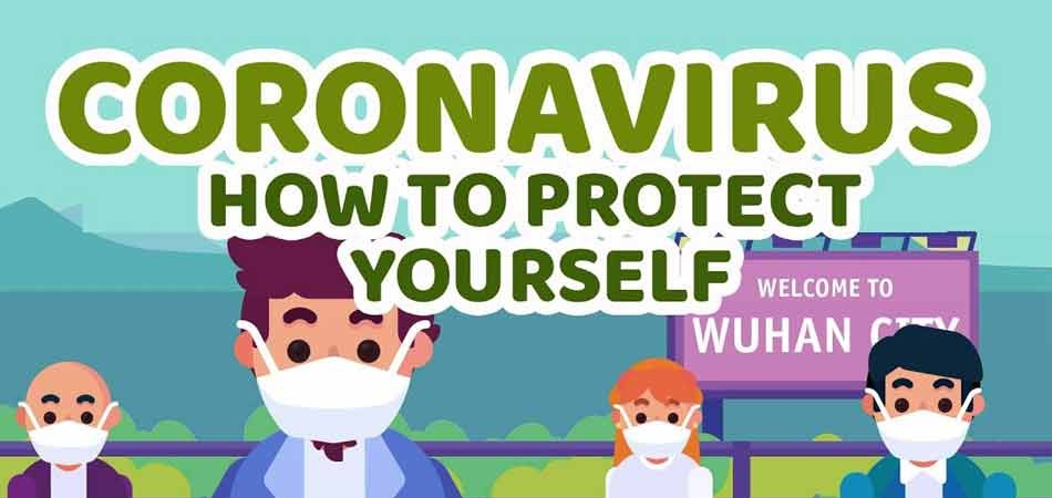 How to protect yourself from Covid–19?